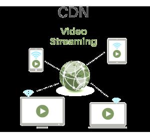 Badu CDN Solutions