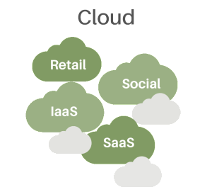 Badu Cloud Solutions