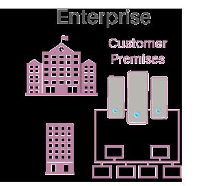Badu Enterprise Solutions
