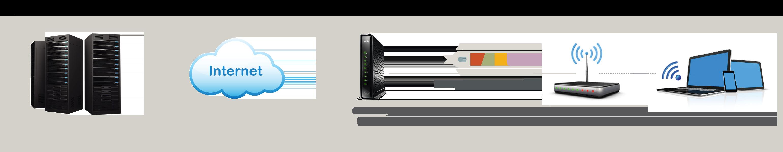 WarpGateway Deployment Diagram